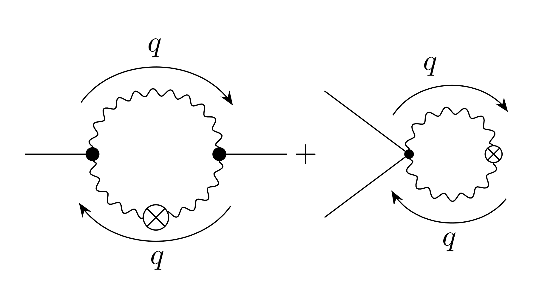 Loops Amp Insertions In Tikz Feynman