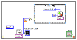 mindstorms  Why does this program work in LabView when