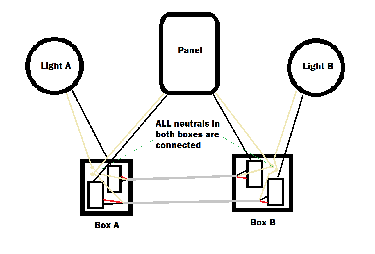 Outlets In Parallel Wiring 2 Gang