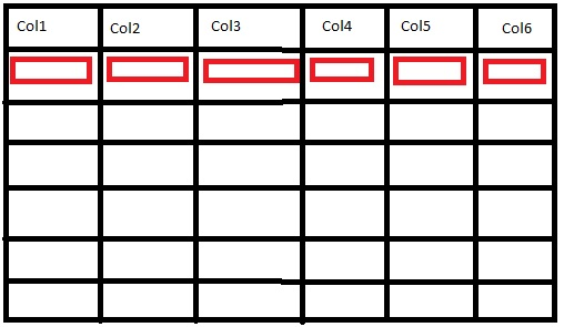 Wpf Datagrid Template Column  wpf datagrid control