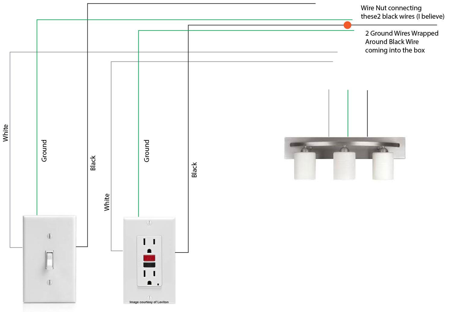 Arc Fault Breaker Vs Gfci Wiring
