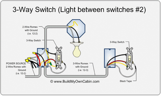 How Can I Add A 3-way Switch To My Light
