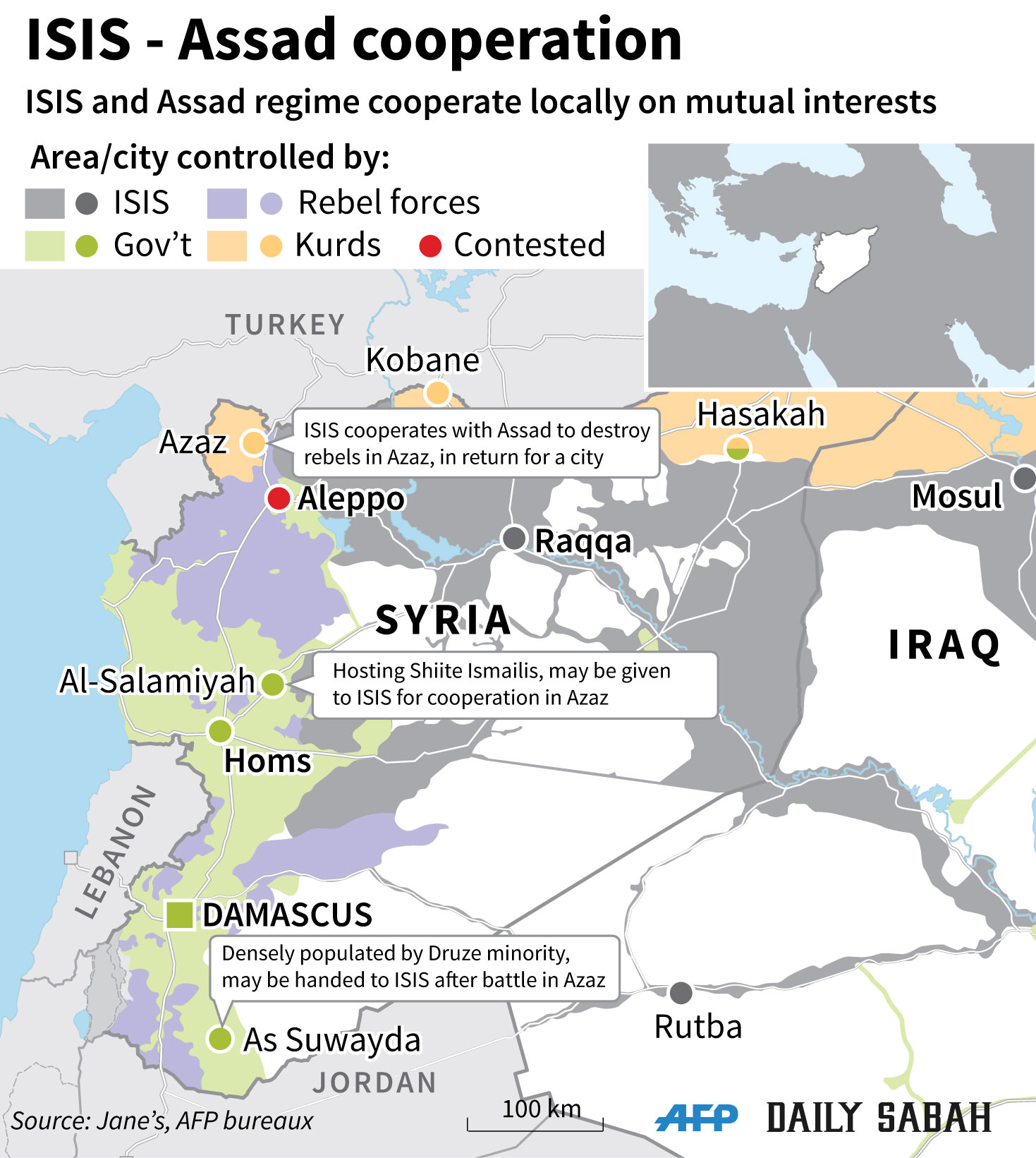 ISIS and Assad cooperate locally on mutual interests to destroy FSA