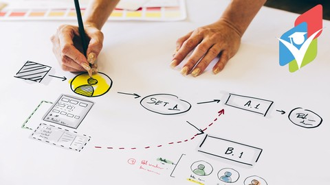 The Practical (Beginner's) Guide to Process Flowcharts