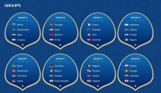 Totul despre CM 2018! Grupele Campionatului Mondial, programul meciurilor şi loturile celor 32 de echipe care merg în Rusia