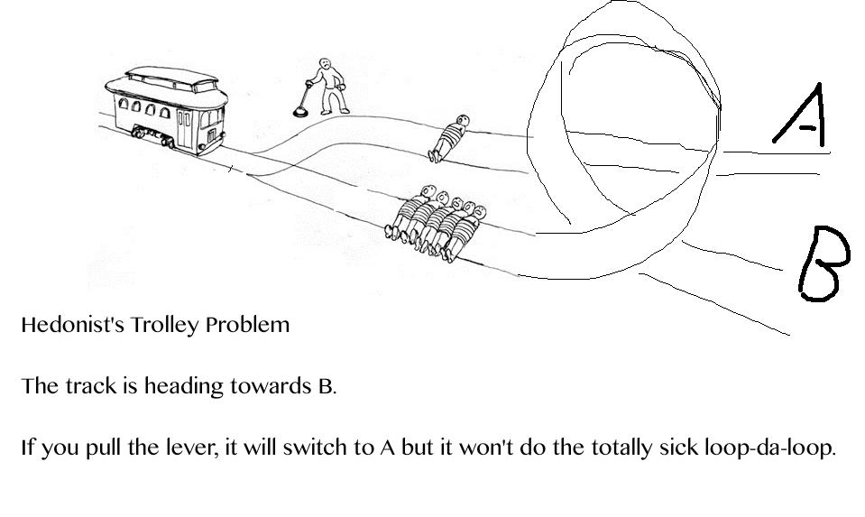 the drawbridge exercise answers