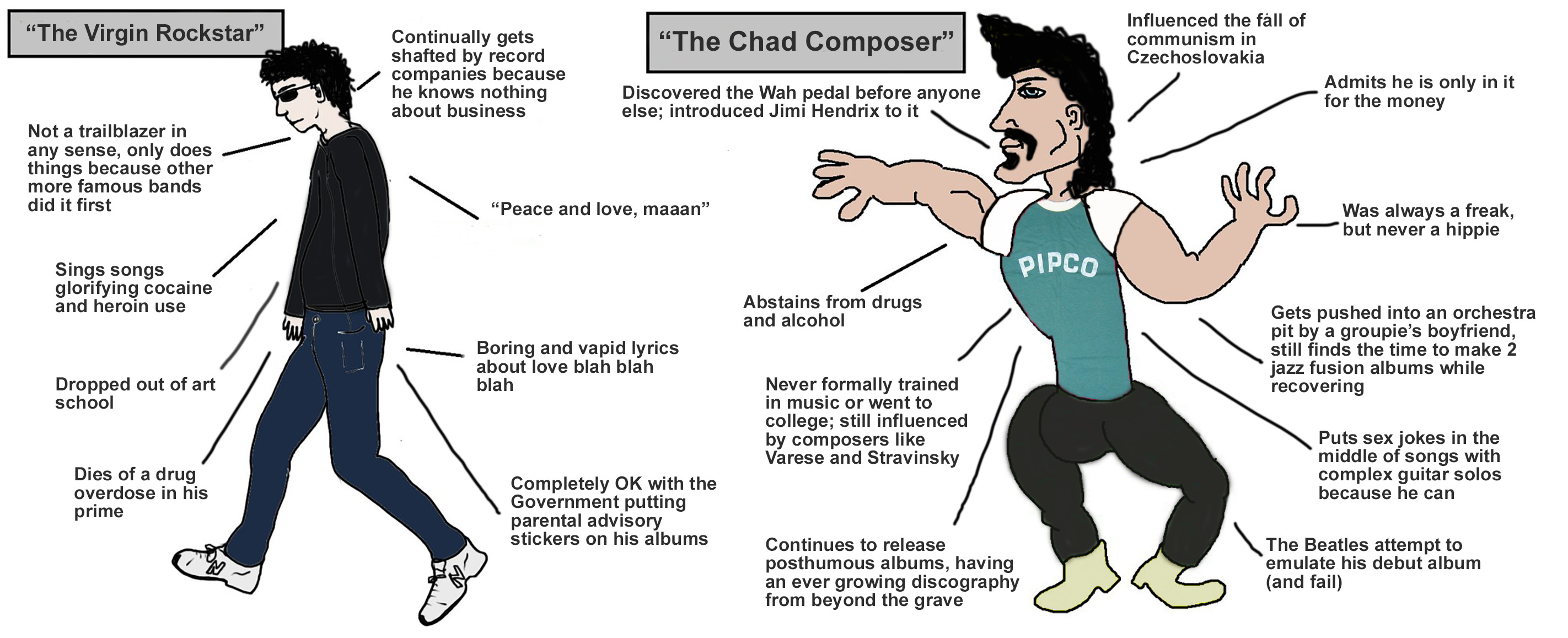 Virgin Rockstar Vs Chad Composer Virgin Vs Chad Know Your Meme