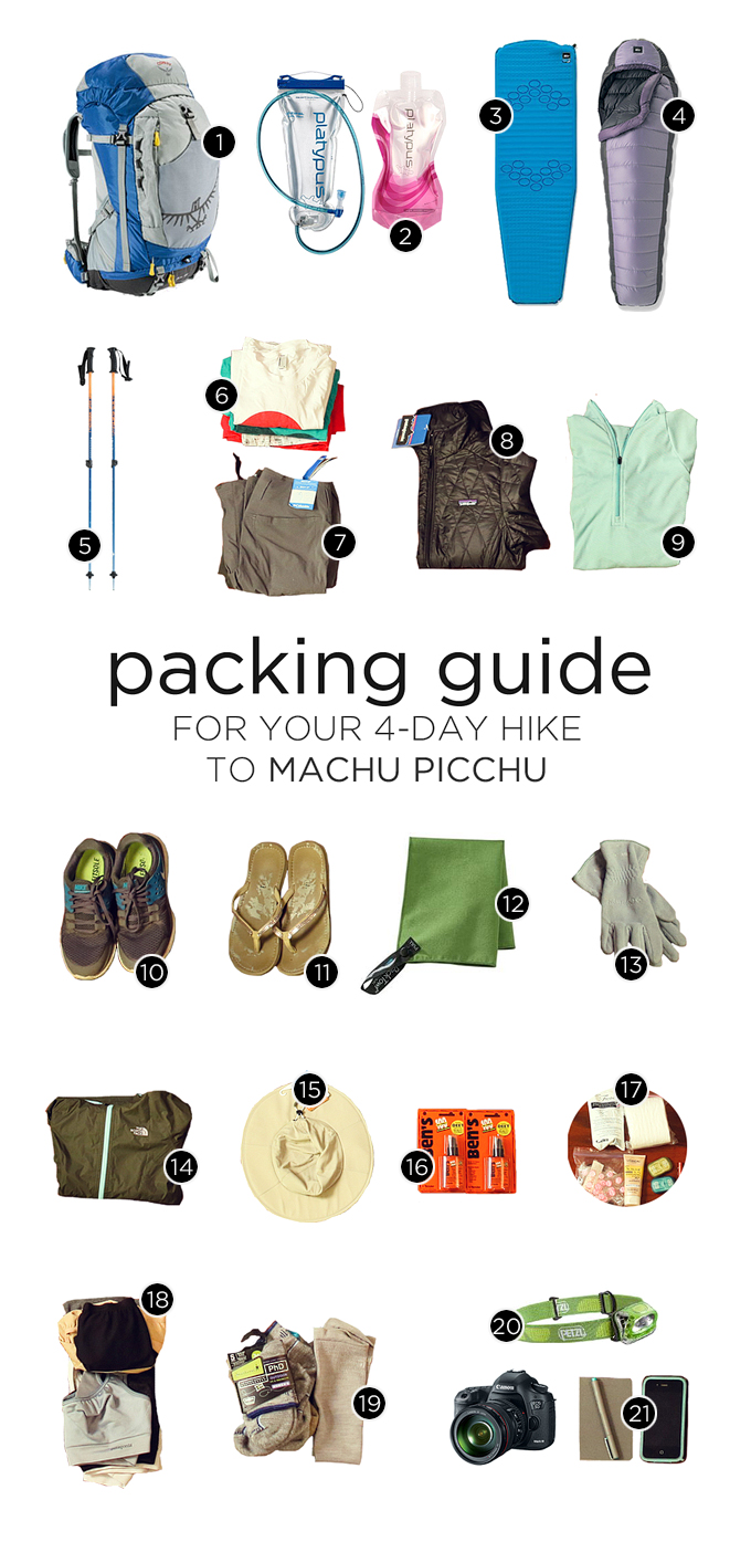 What to Pack for Machu Picchu and Your Inca Trail Hike