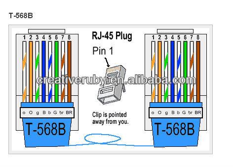 cat6 wire diagram rj cat wiring diagram rj image wiring diagram rj T1 Wire Diagram rj cat wiring diagram rj image wiring diagram cat6 wiring diagram rj45 wiring diagram on rj45