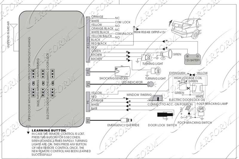 506856599_371 code alarm pro 1000 wiring diagram efcaviation com code alarm wiring diagram at bakdesigns.co