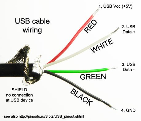 iphone usb cable wiring diagram on iphone 4 connector wiring diagram