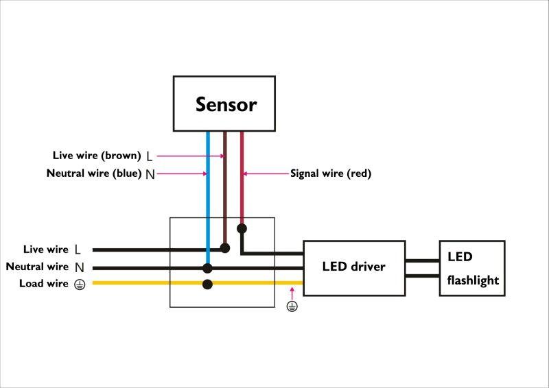 Sensor Light Wiring Diagram - Dolgular.com