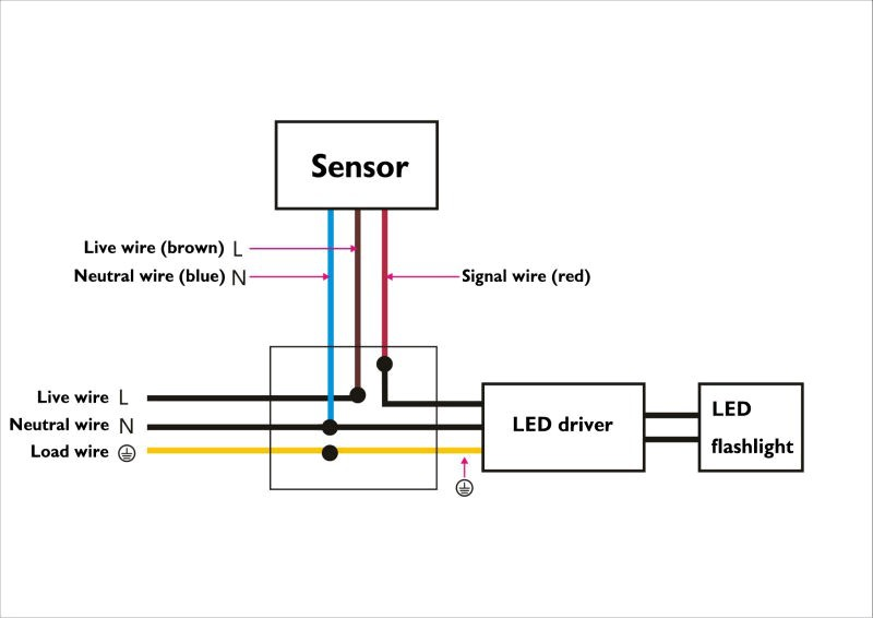 wickes pir wiring instructions download wiring diagrams u2022 rh wiringdiagramblog today RJ45 Wiring -Diagram 3-Way Switch Wiring Diagram