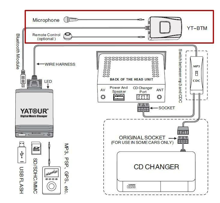 jvc stereo wiring diagram car wiring diagram Jvc Car Audio Wiring Diagram jvc radio wiring diagram jvc car audio wiring diagram