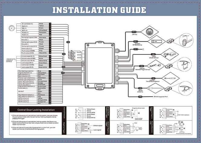 remote car starter wiring diagram wiring diagram wiring diagram for a remote car starter in 2000 gmc sierra 1500 4