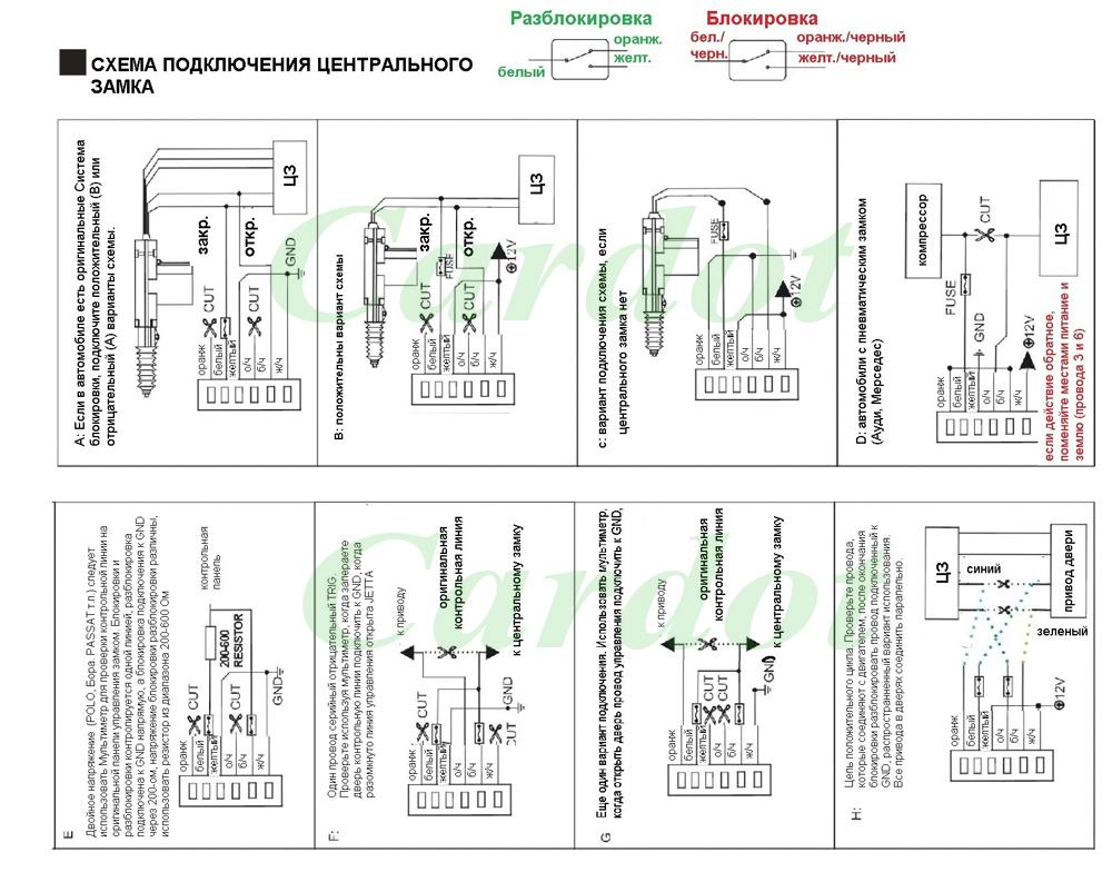 671214672_311?resize\\\\\\\=665%2C521 viper smartstart wiring diagram on viper download wirning diagrams viper vss5000 wiring diagram at gsmportal.co