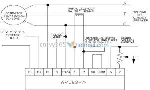 64500kw generator avr AVC637F  Detailed info for 64