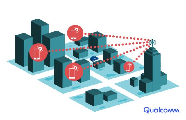 [5G] Des interrogations dessus ? Viendez, c'est par ici #MiTech