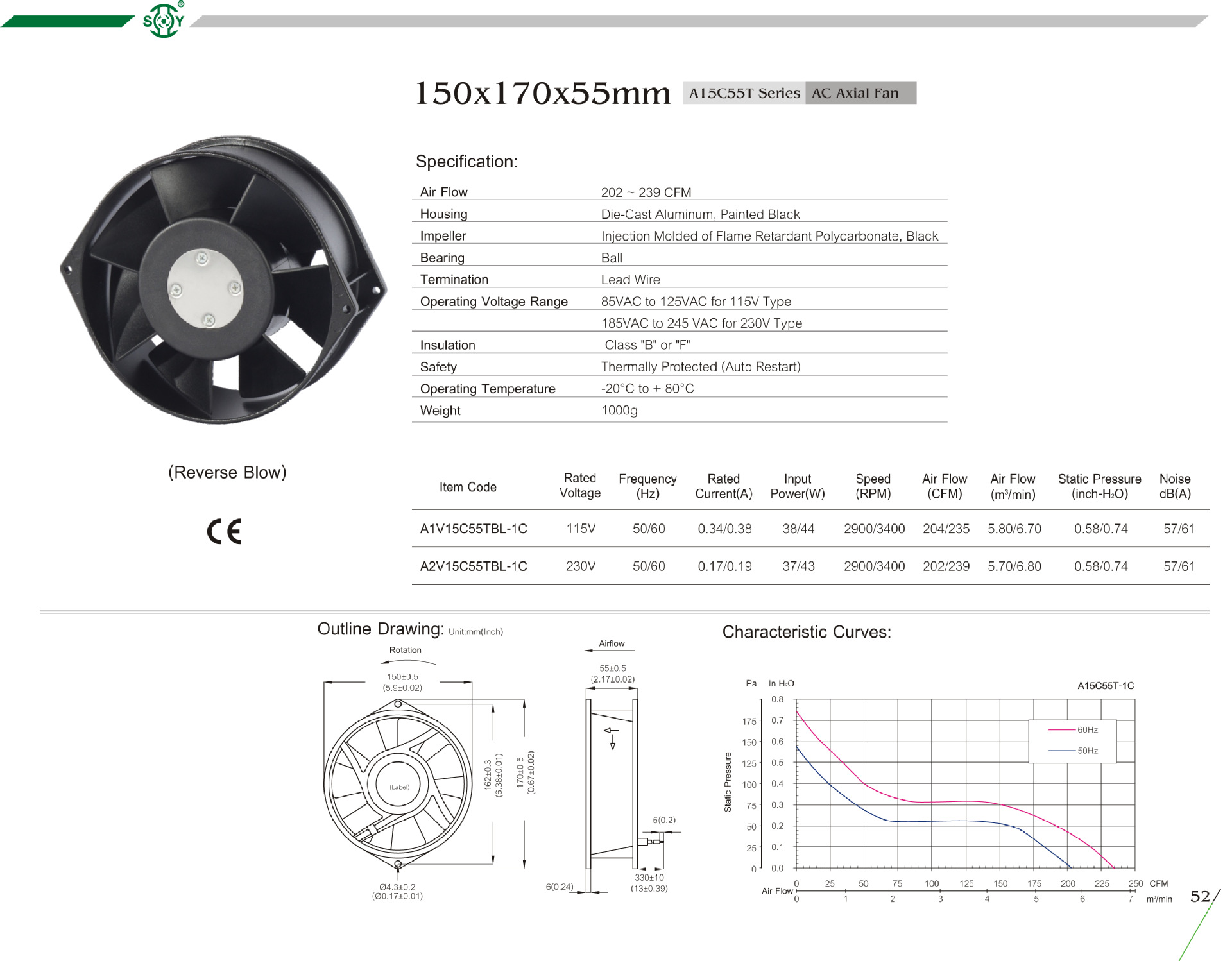 Small Heat Resistant Ventilation Industrial Welding Fan