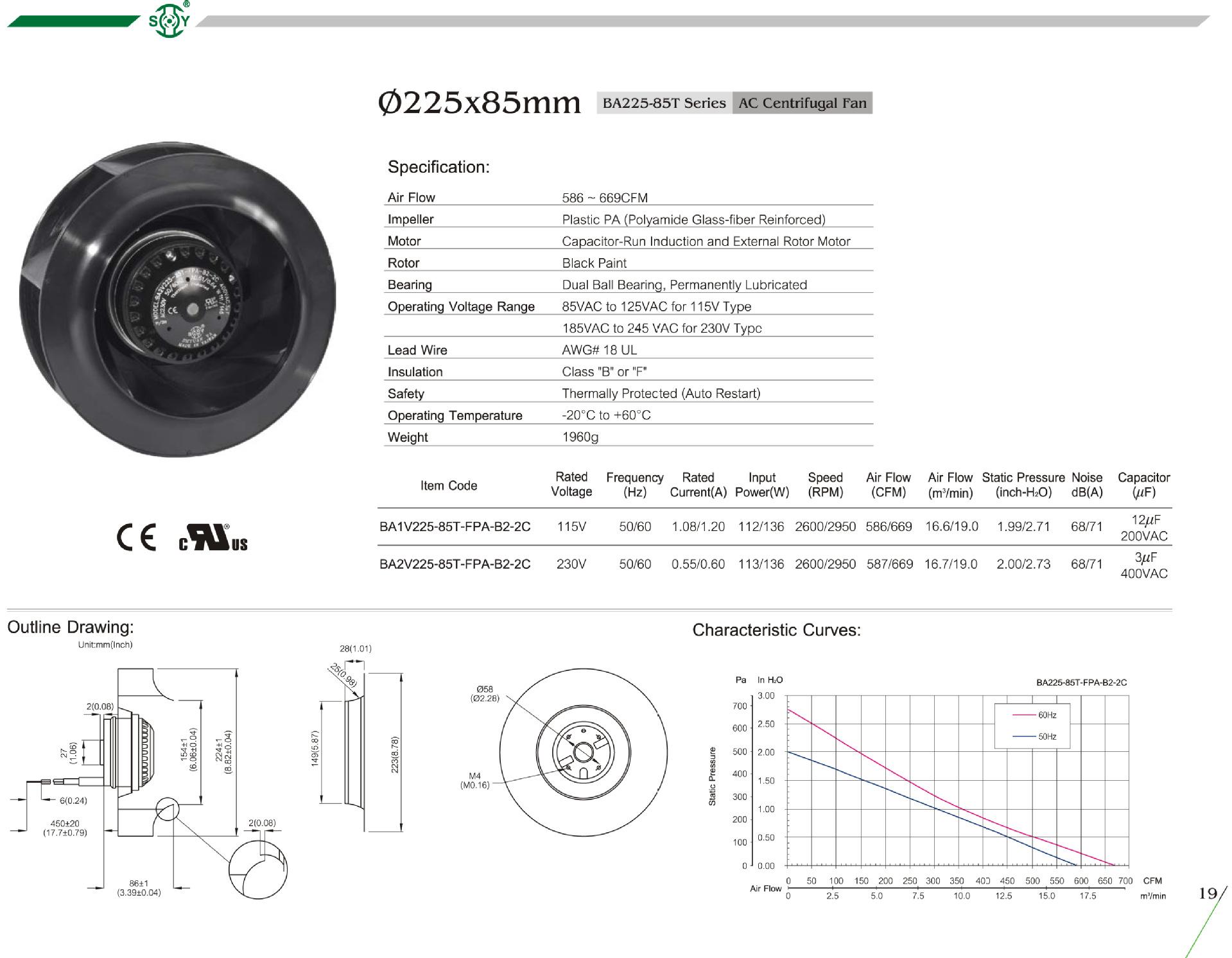 Centrifugal Fan Impeller Design