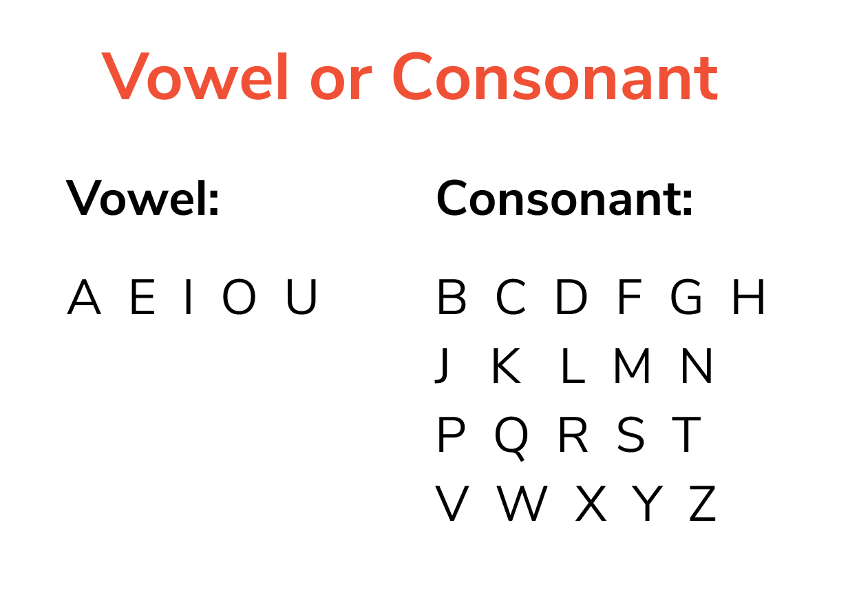 Vowel Or Consonant In Python