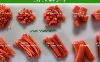 【料理科学】【厨艺大师刀工系列001-基本刀法】Basic Knife Skills – Bruno Albouze – THE REAL DEAL