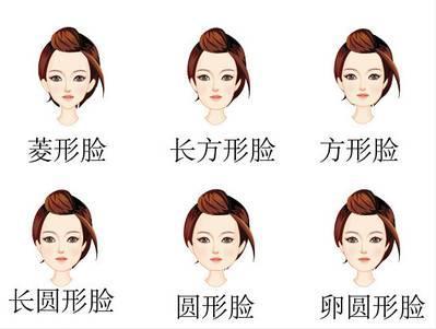 方臉一定不要剪這5種髮型! - 每日頭條