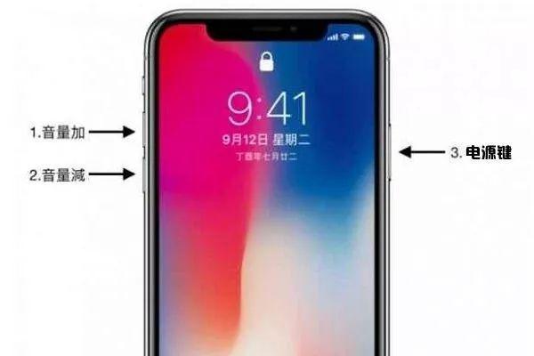 iPhone怎麼強制關機 史上最全的蘋果手機強制關機方法 - 每日頭條