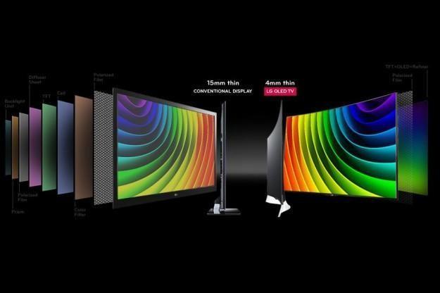 OLED/LCD電視該如何選擇? - 每日頭條