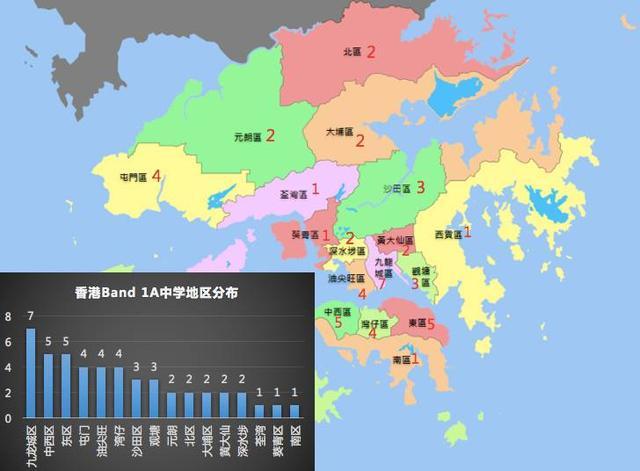 香港學區房購買攻略 - 每日頭條