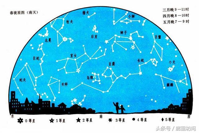 20多年前小學自然課本上的一組星圖 你用它找過星星嗎? - 每日頭條