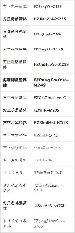CSS font-family常見中文字體對應的英文名稱 - 每日頭條