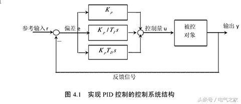 PID控制器是如何工作的 - 每日頭條