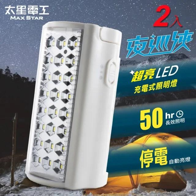 【太星電工】夜巡俠超亮LED充電式照明燈(2入)