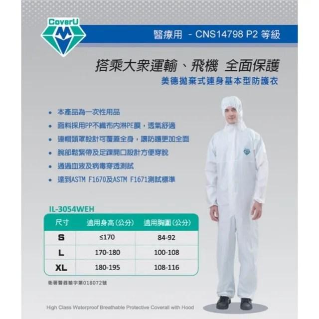 【MEDTECS 美德醫療】Coverall 拋棄式醫用連身防護衣(#全身防護 #個人防護 #隔離衣 #防護衣 #防疫)