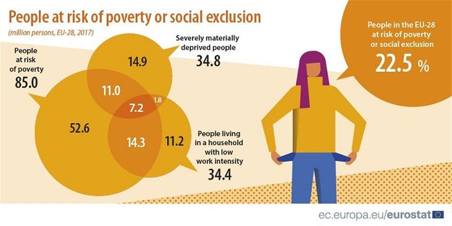 social_poverty_1
