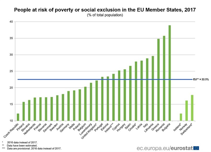 social_poverty_greece