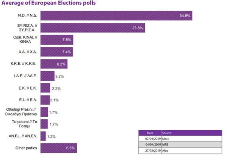 europar_average