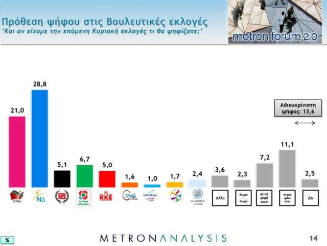 poll12