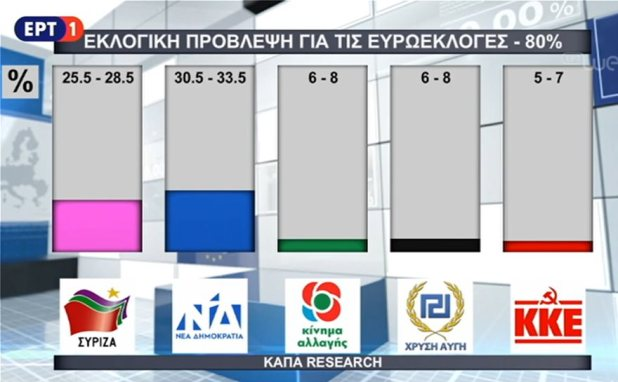 poll_ert01