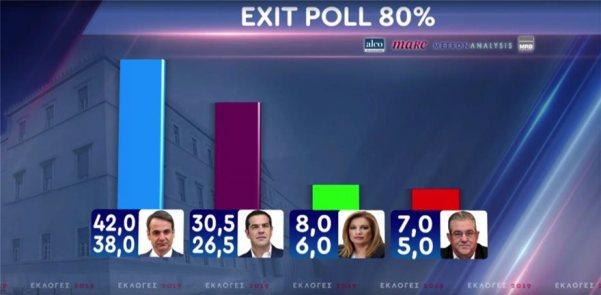 exit-ant1