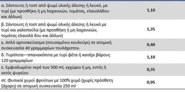 kylikeia-500