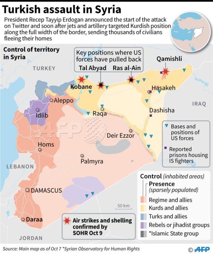 xartis-syria