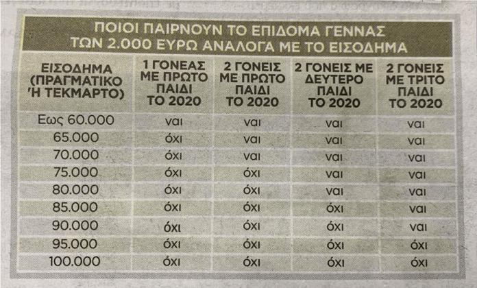 pinakas_epidoma