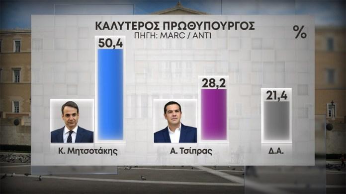 48_kalyteros-prothypourgos