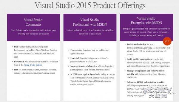 微軟公布Visual Studio 2015版本與價格策略 - 壹讀