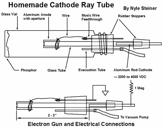 Lost Knowledge: Homemade Electronic Components
