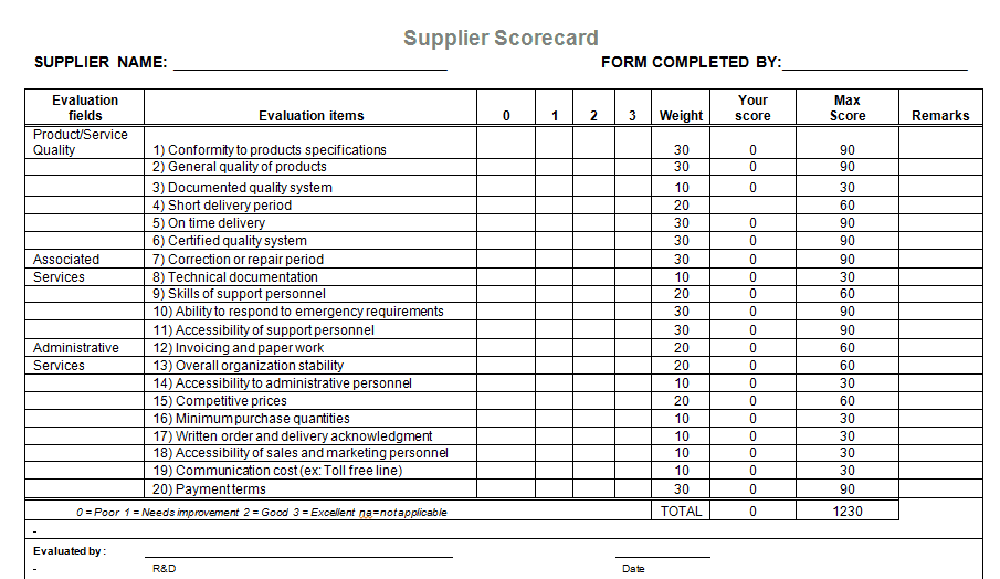 Swot Template Word. Supplier Evaluation For Microsoft. Building A