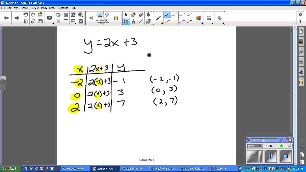 Graphing Linear Equations With Ordered Pairs