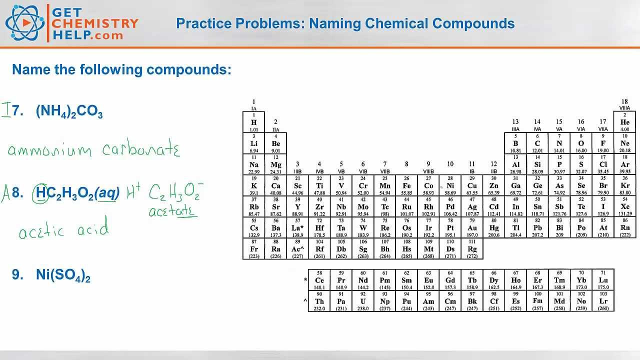 Chemistry Practice Problems Naming Chemical Compounds